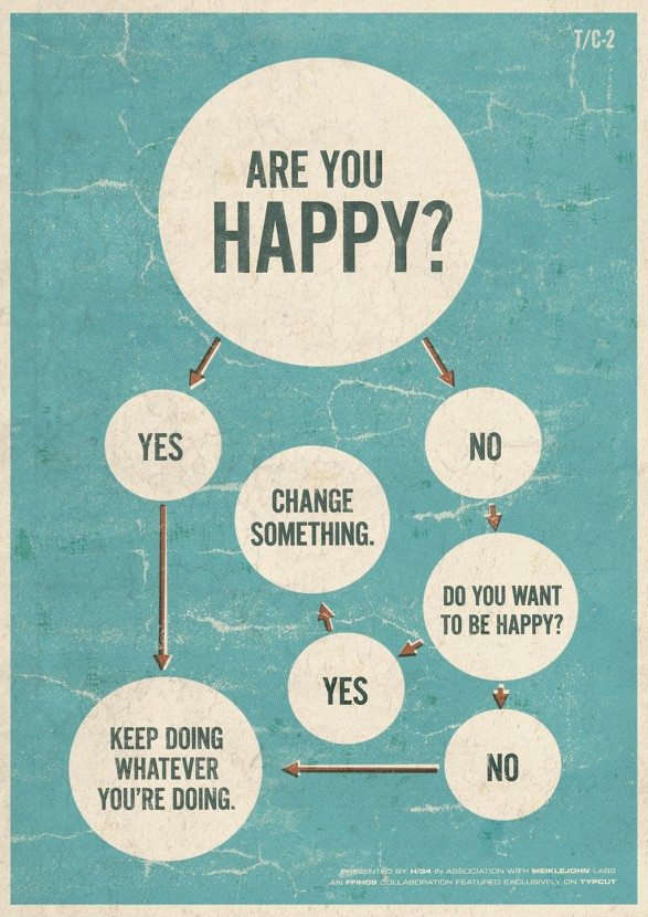 are you happy or not infographics