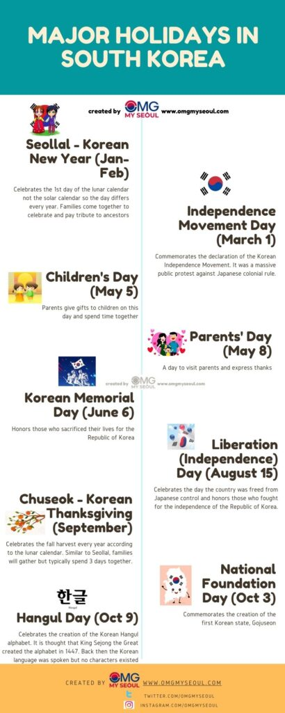 biggest holidays in south korea